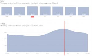 facebook insights 3