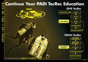 PADI-TecRec-Flowchart-Horizontal-Online (1)